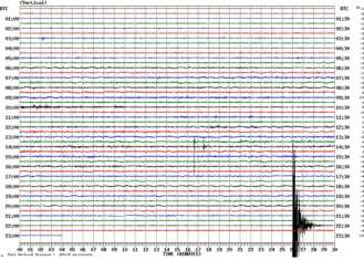 Taken from the British Geological Survey's real-time seismogram data.