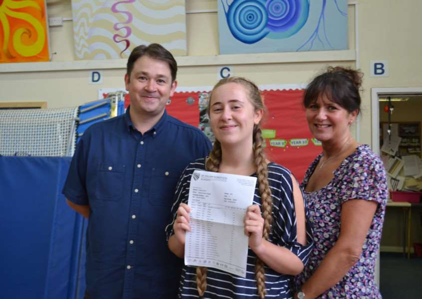 GCSE results: Sir William Robertson Academy, Welbourn