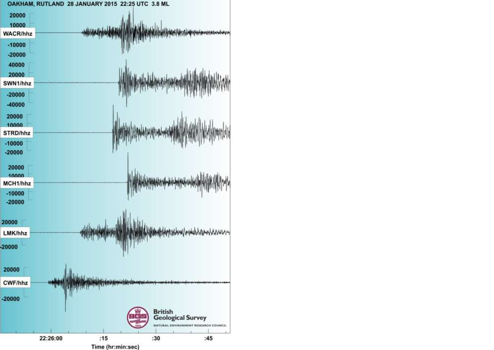 Data from the seismogram, published by the British Geological Survey.